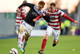 Soccer Betting:  Scottish Premier League Playoff